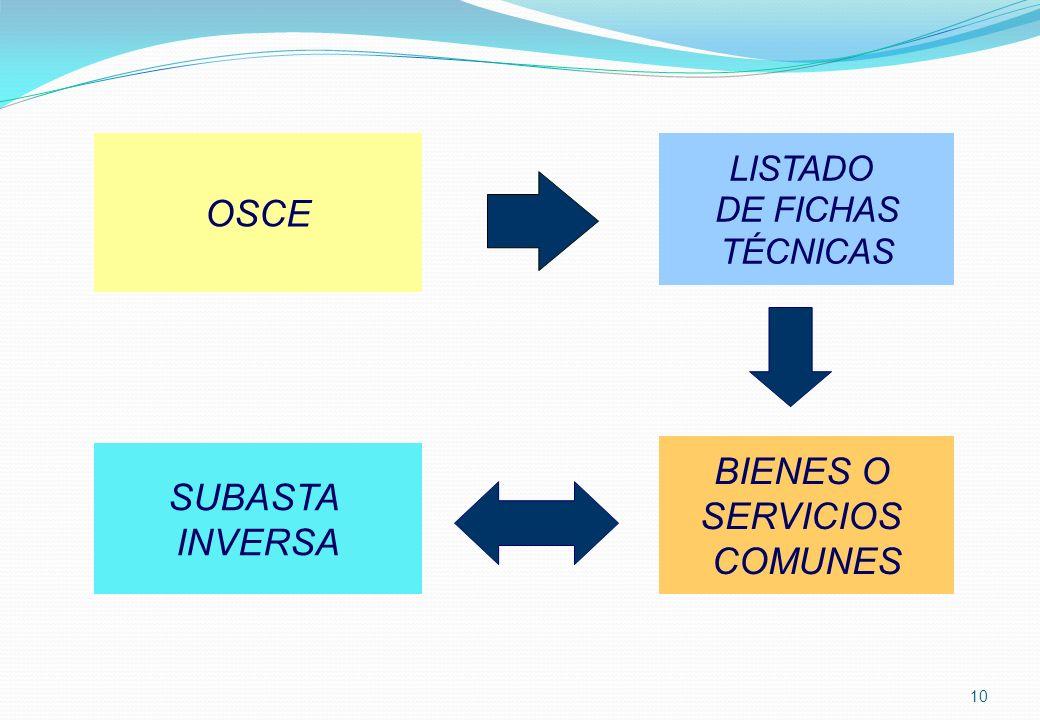 OSCE BIENES O SUBASTA SERVICIOS INVERSA COMUNES LISTADO DE FICHAS