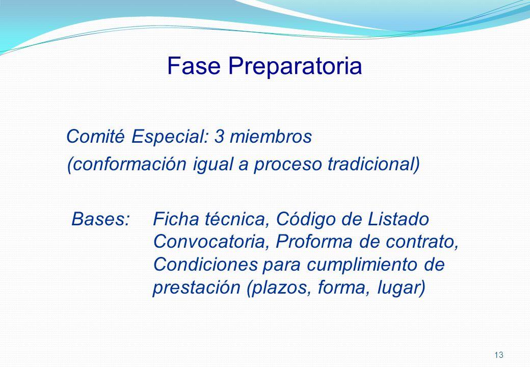 Fase Preparatoria (conformación igual a proceso tradicional)