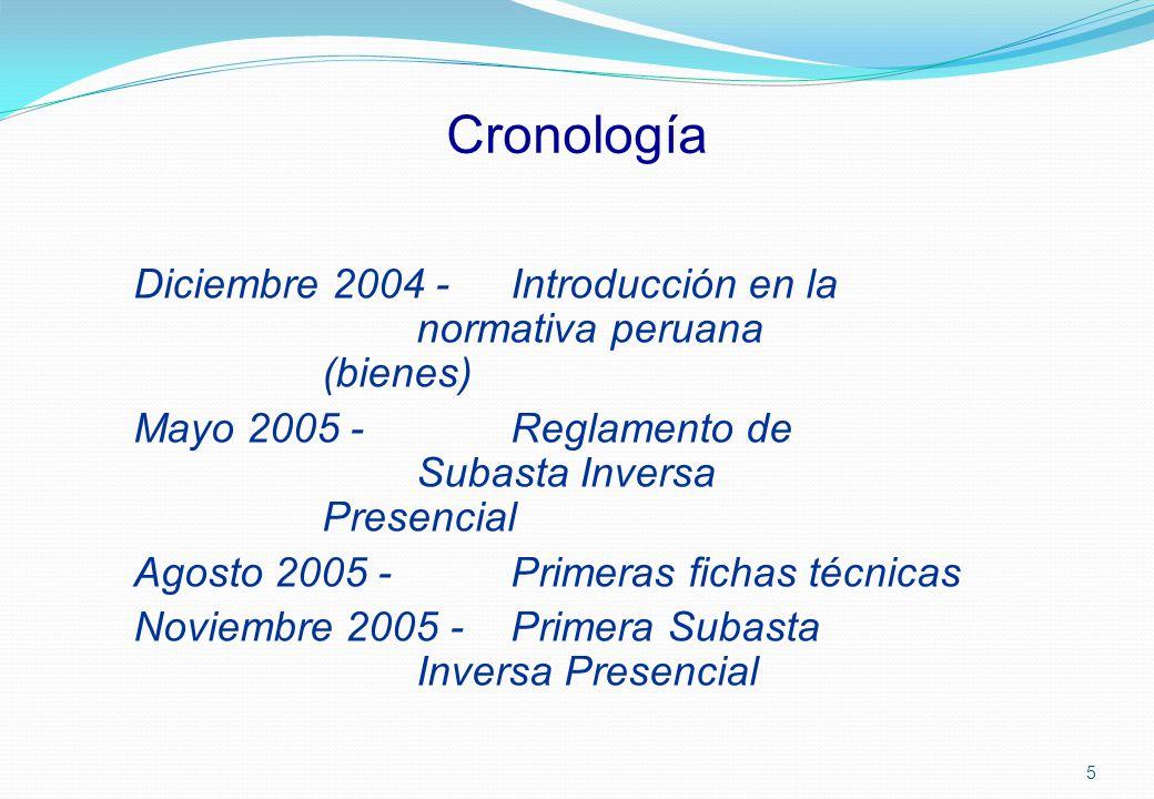 Cronología Diciembre 2004 - Introducción en la normativa peruana (bienes)