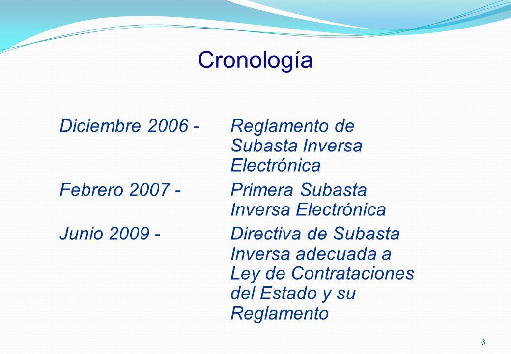Cronología Diciembre 2006 - Reglamento de Subasta Inversa Electrónica