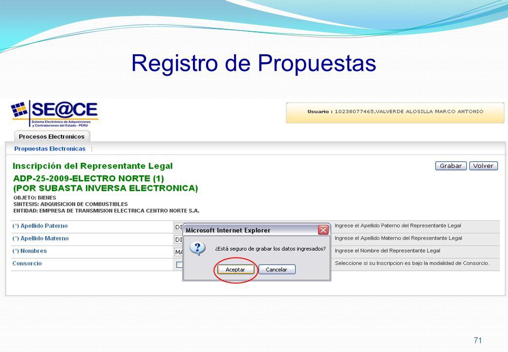 Registro de Propuestas