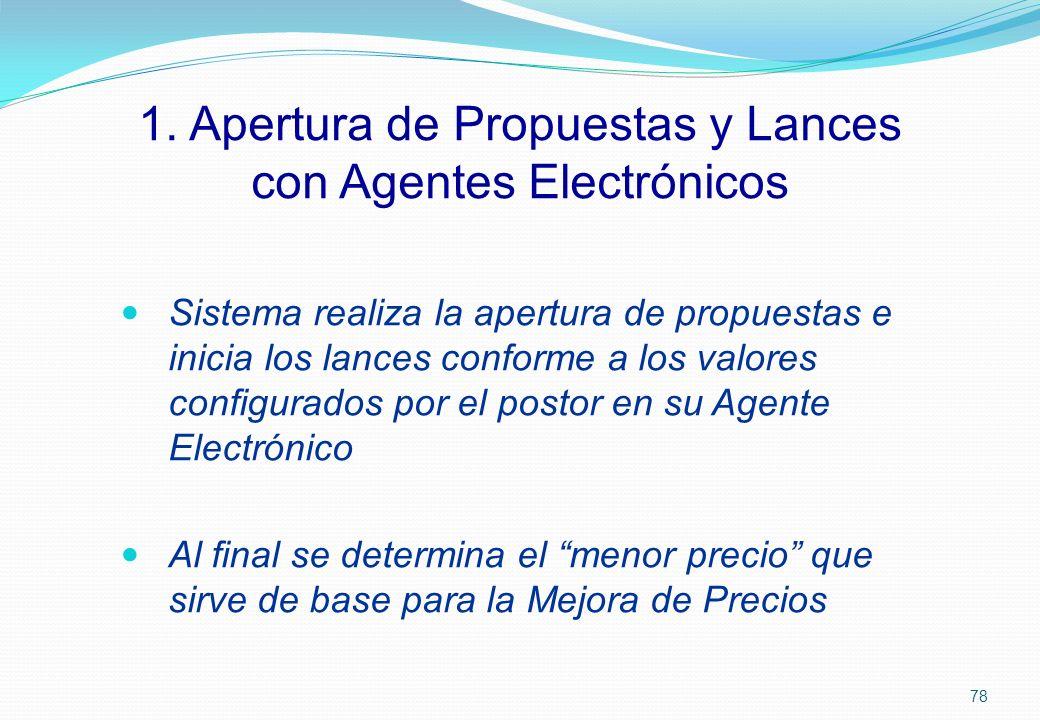 1. Apertura de Propuestas y Lances con Agentes Electrónicos