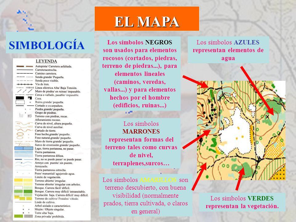 Marca Del Mapa Símbolo De Ios 7: ACTIVIDAD FÍSICA EN EL MEDIO NATURAL EL PLANO