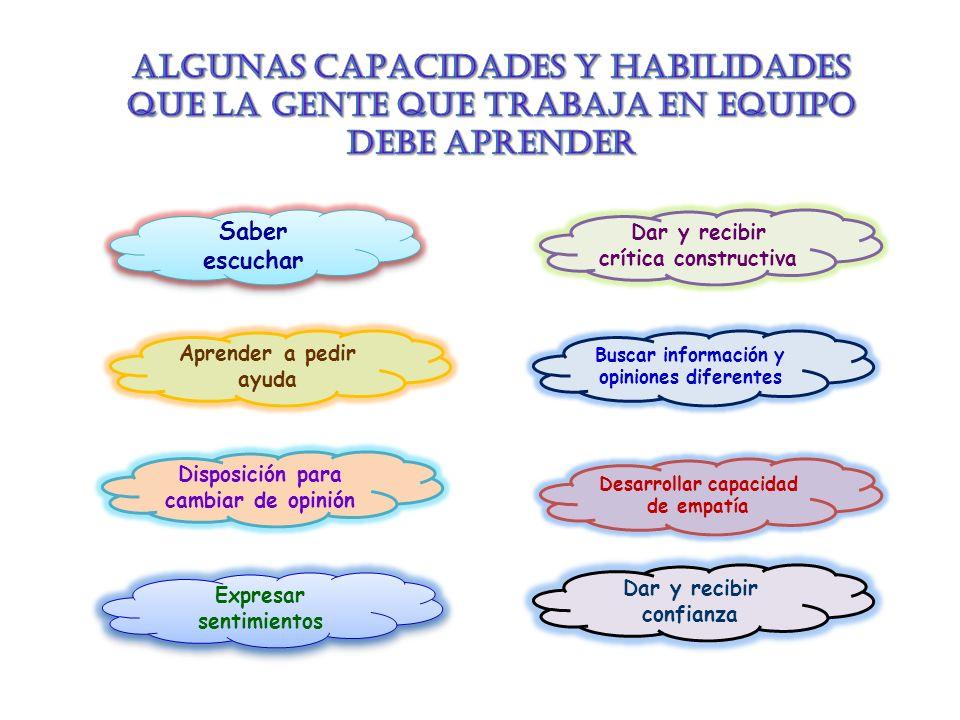 ALGUNAS CAPACIDADES Y HABILIDADES QUE LA GENTE QUE TRABAJA EN EQUIPO DEBE APRENDER