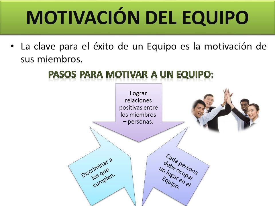 Pasos para motivar a un Equipo: