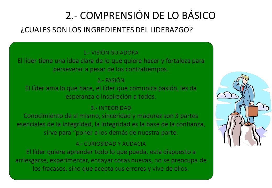 2.- COMPRENSIÓN DE LO BÁSICO
