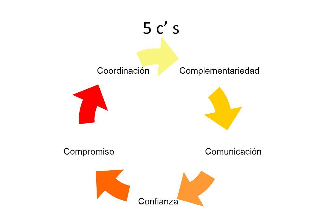 5 c' s