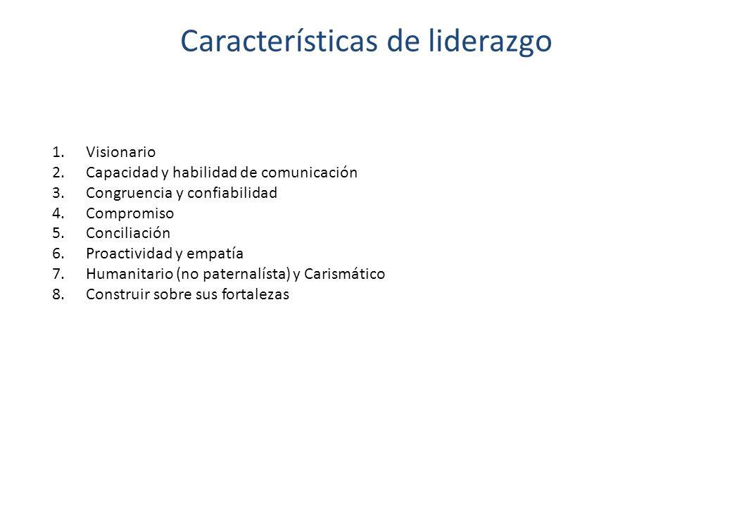 Características de liderazgo