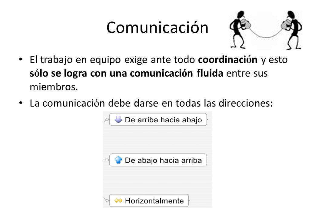 Comunicación El trabajo en equipo exige ante todo coordinación y esto sólo se logra con una comunicación fluida entre sus miembros.