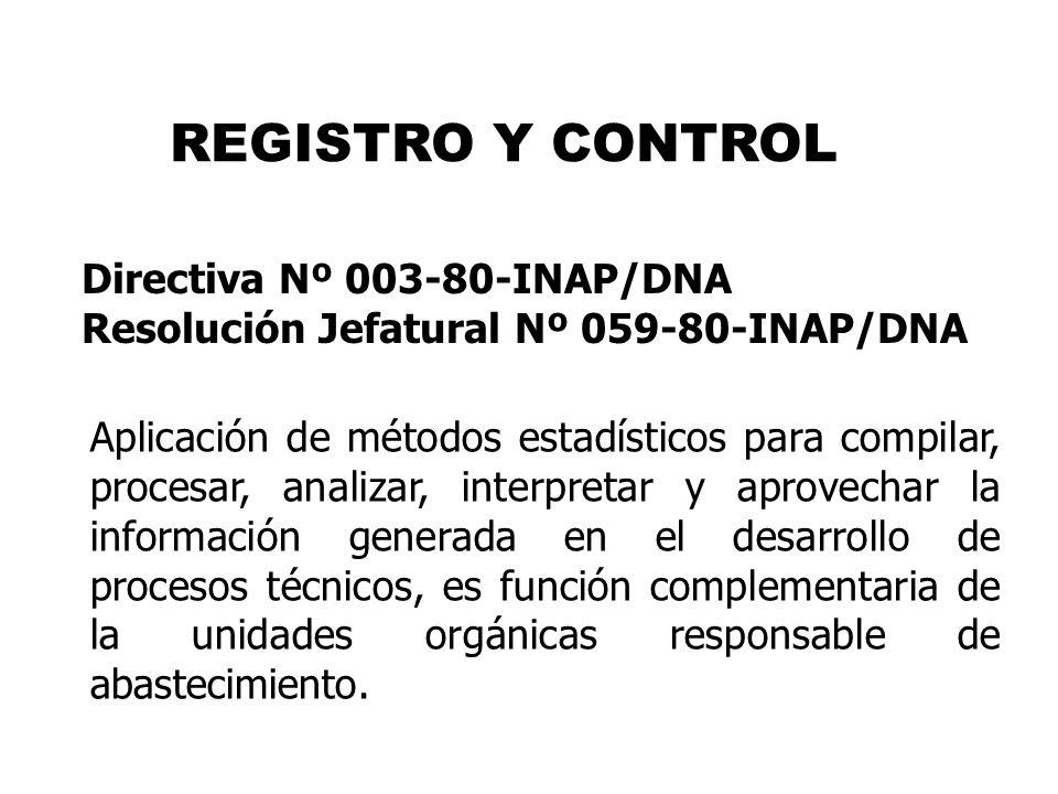 REGISTRO Y CONTROL Directiva Nº 003-80-INAP/DNA
