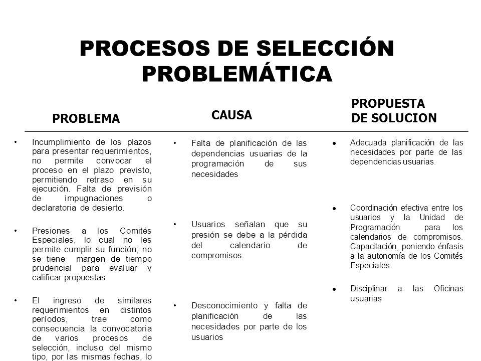 PROCESOS DE SELECCIÓN PROBLEMÁTICA