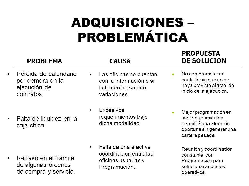 ADQUISICIONES – PROBLEMÁTICA