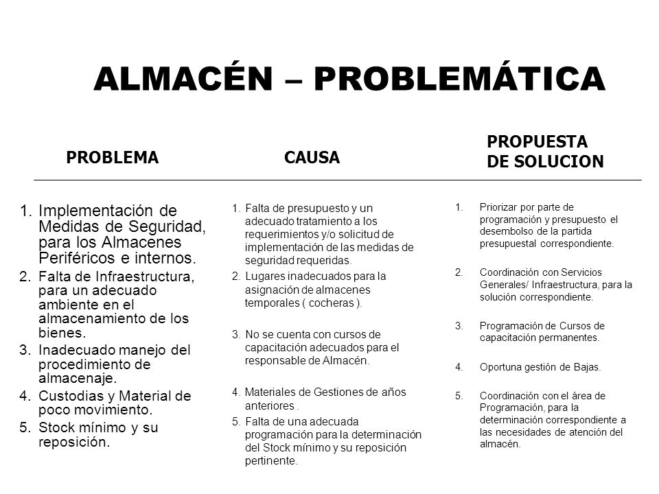 ALMACÉN – PROBLEMÁTICA