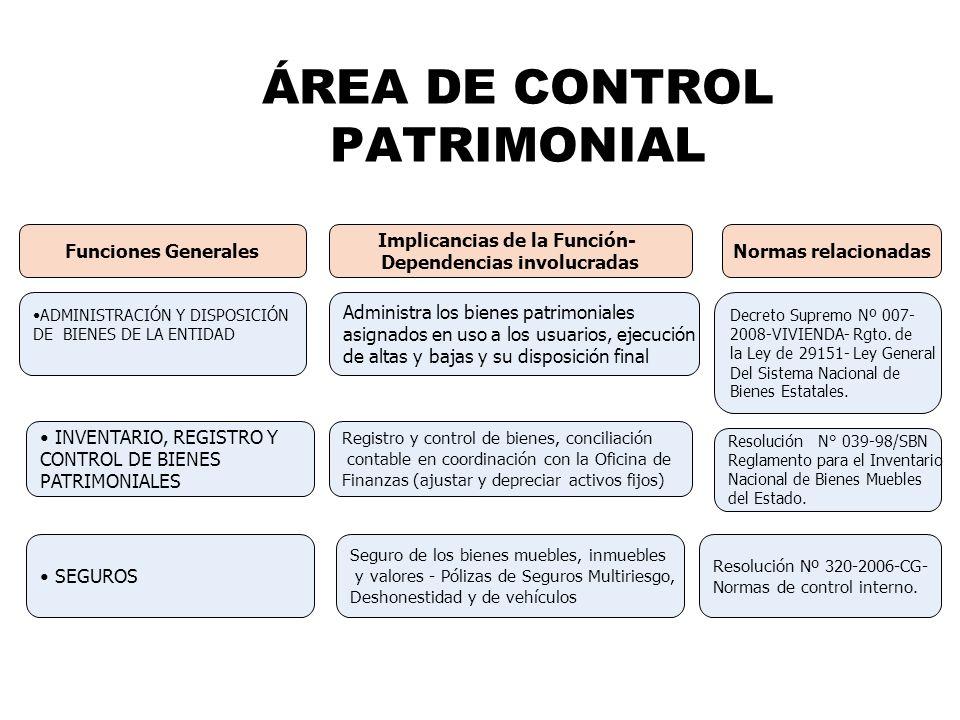 ÁREA DE CONTROL PATRIMONIAL