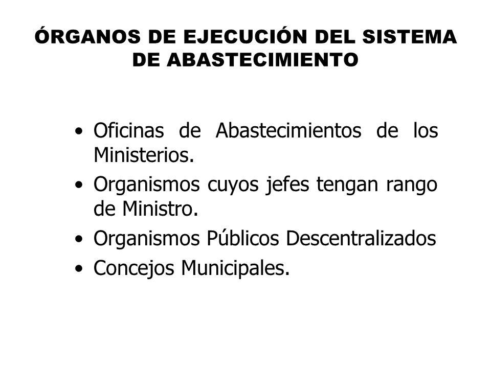 ÓRGANOS DE EJECUCIÓN DEL SISTEMA DE ABASTECIMIENTO