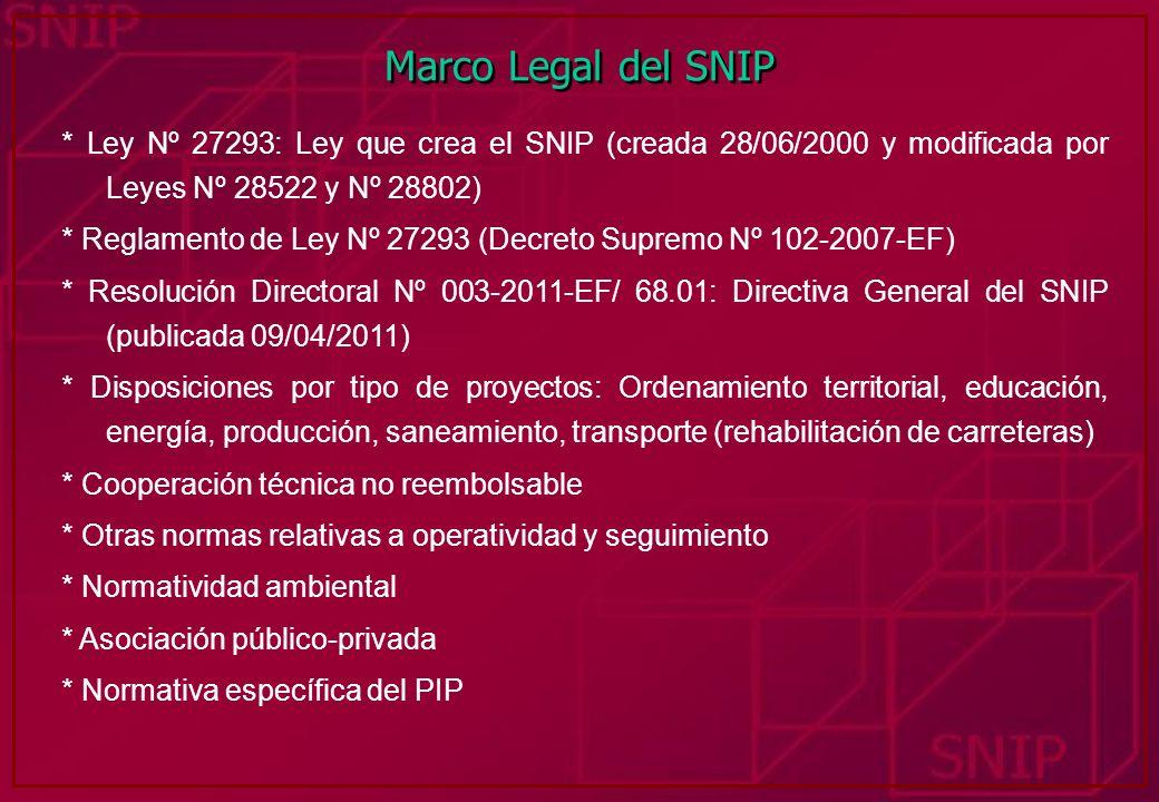 Marco Legal del SNIP * Ley Nº 27293: Ley que crea el SNIP (creada 28/06/2000 y modificada por Leyes Nº 28522 y Nº 28802)