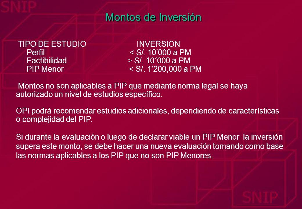 Montos de Inversión TIPO DE ESTUDIO INVERSION