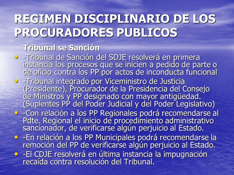 REGIMEN DISCIPLINARIO DE LOS PROCURADORES PUBLICOS