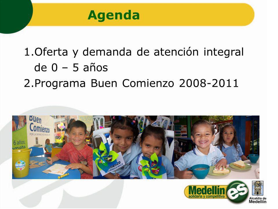 Agenda Oferta y demanda de atención integral de 0 – 5 años