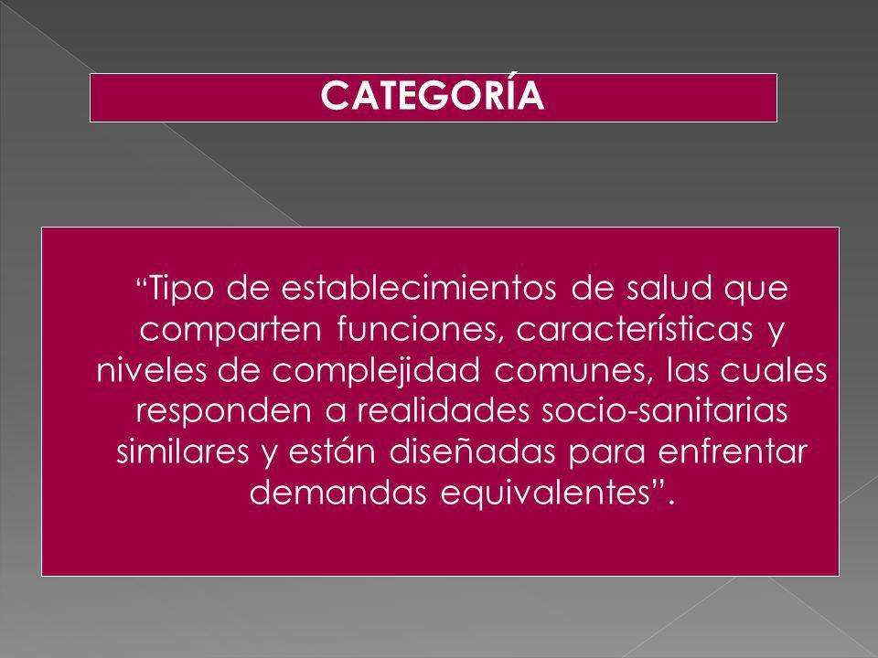 CATEGORÍA