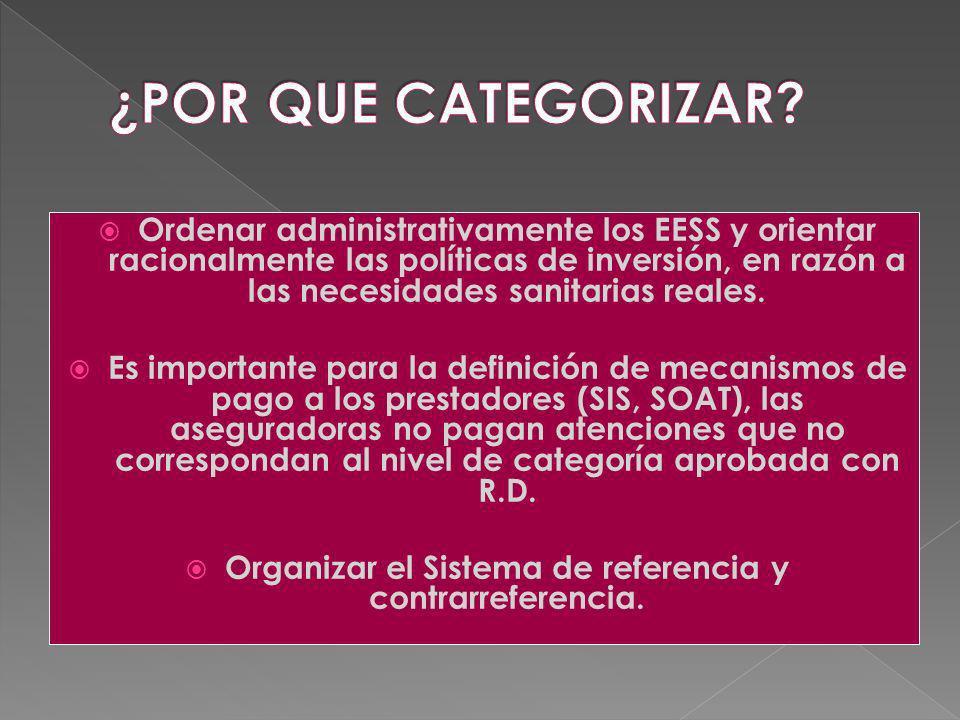 Organizar el Sistema de referencia y contrarreferencia.
