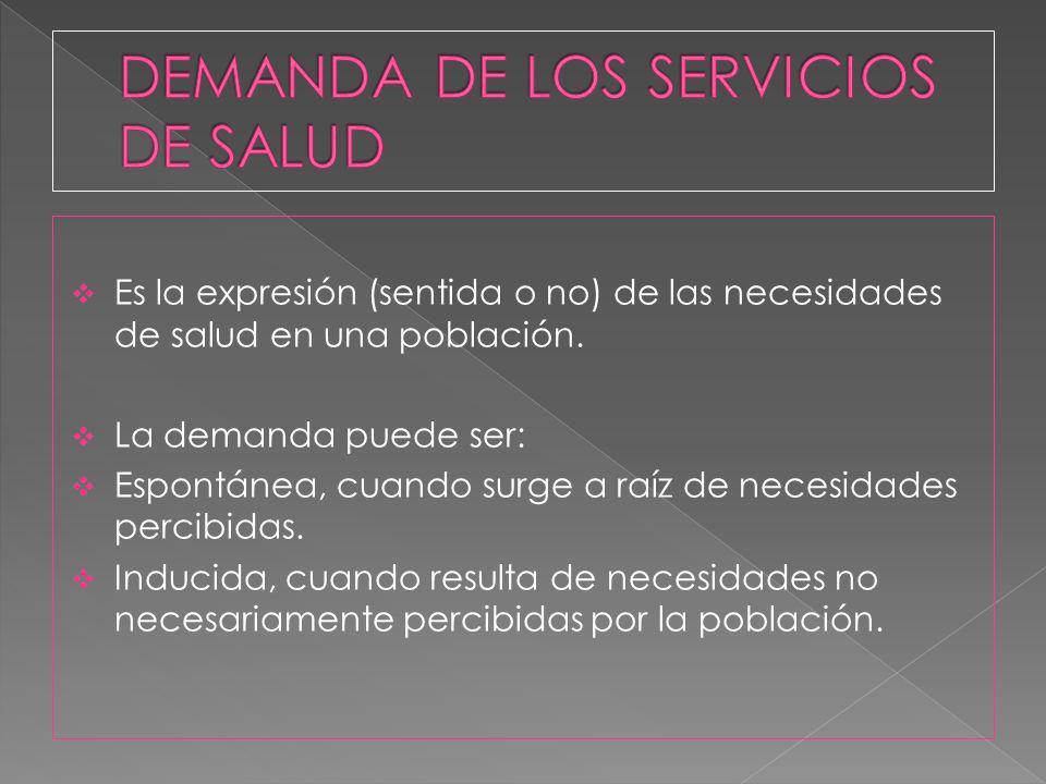 DEMANDA DE LOS SERVICIOS DE SALUD