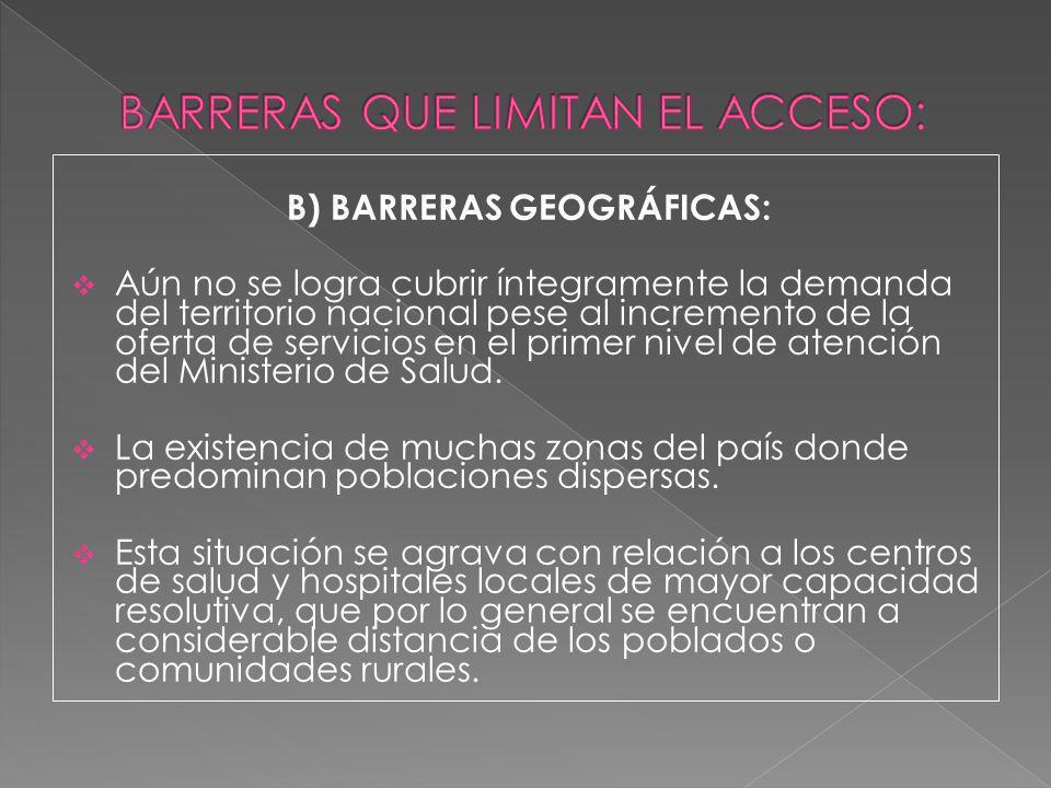 BARRERAS QUE LIMITAN EL ACCESO: