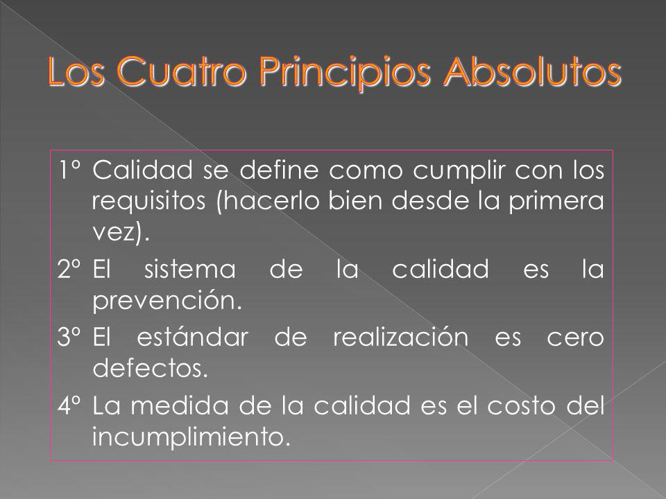 Los Cuatro Principios Absolutos