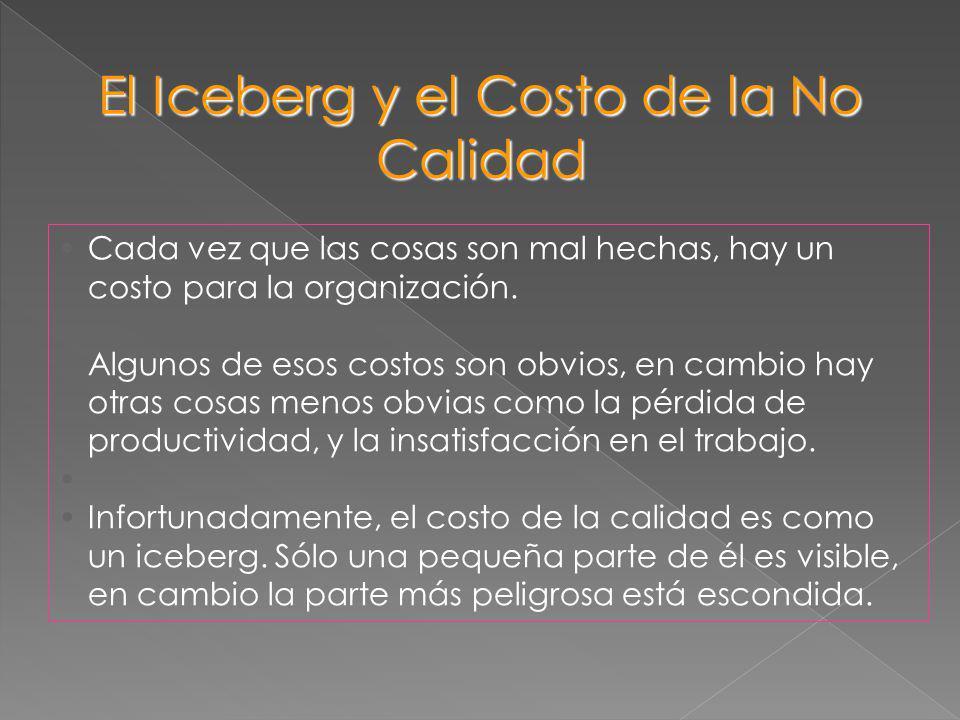 El Iceberg y el Costo de la No Calidad