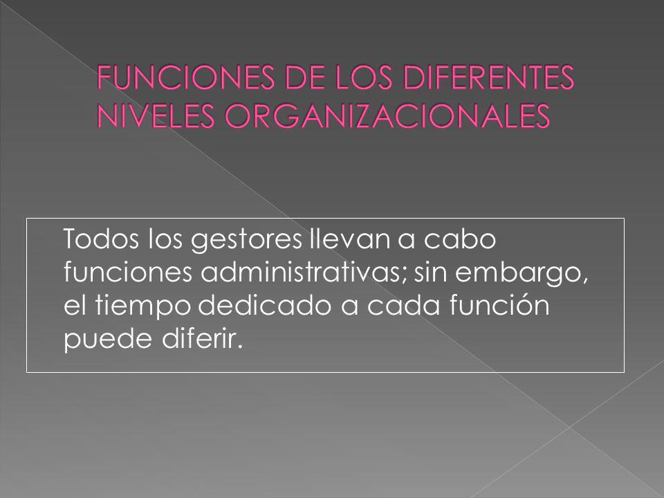 FUNCIONES DE LOS DIFERENTES NIVELES ORGANIZACIONALES