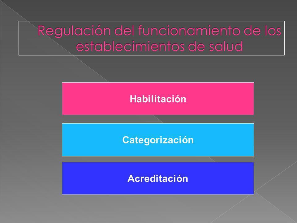 Regulación del funcionamiento de los establecimientos de salud