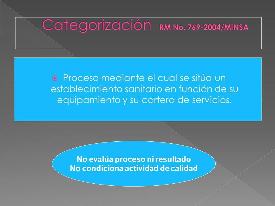 Categorización RM No. 769-2004/MINSA
