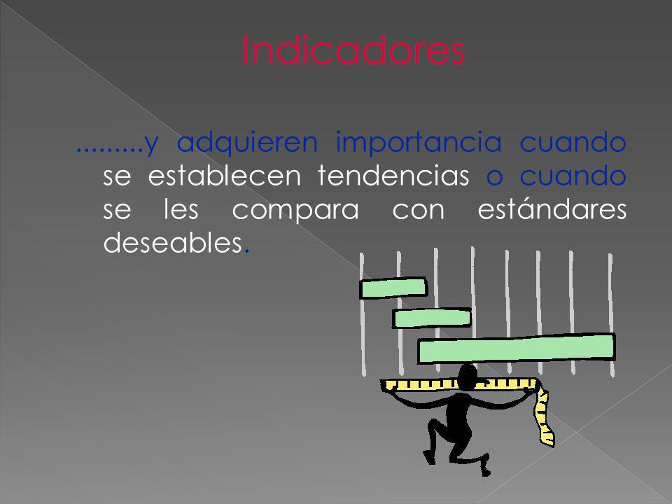 Indicadores .........y adquieren importancia cuando se establecen tendencias o cuando se les compara con estándares deseables.