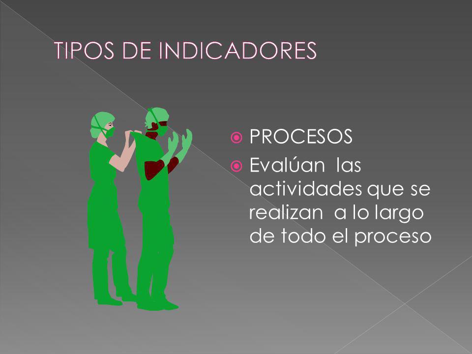 TIPOS DE INDICADORES PROCESOS
