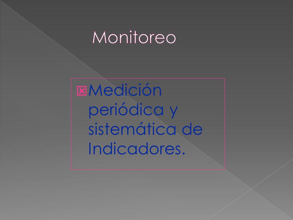 Monitoreo Medición periódica y sistemática de Indicadores.