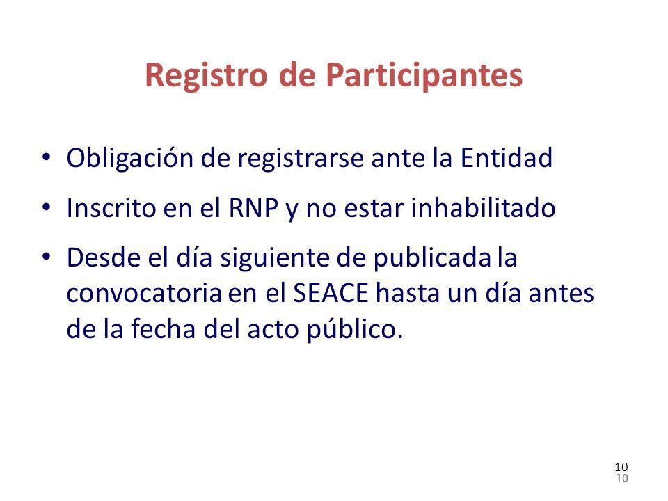 Registro de Participantes