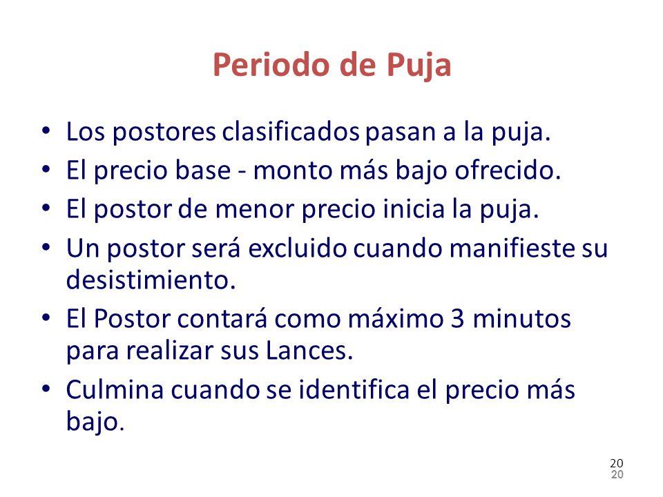 Periodo de Puja Los postores clasificados pasan a la puja.