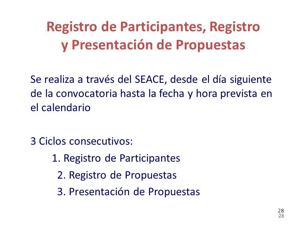 Registro de Participantes, Registro y Presentación de Propuestas