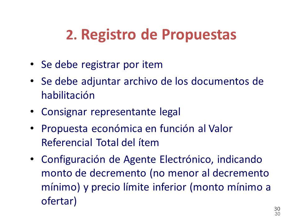 2. Registro de Propuestas