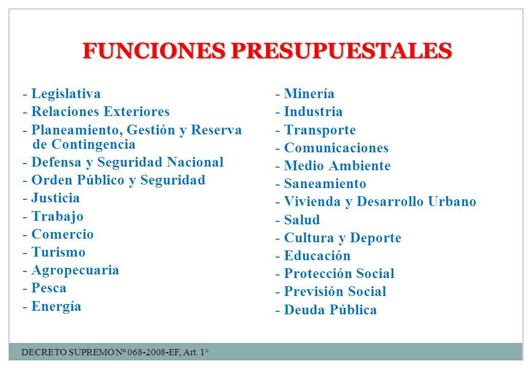 FUNCIONES PRESUPUESTALES
