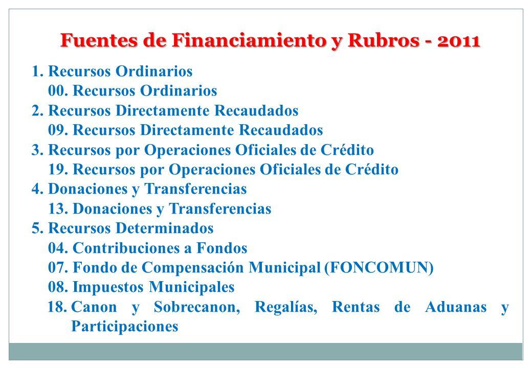 Fuentes de Financiamiento y Rubros - 2011