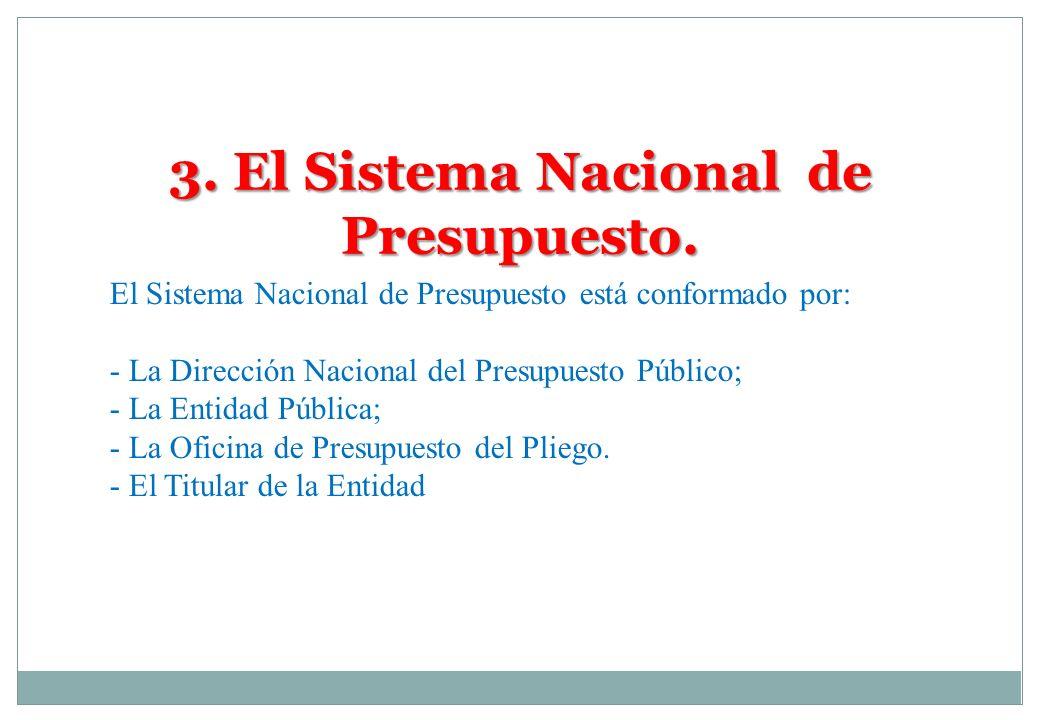 3. El Sistema Nacional de Presupuesto.