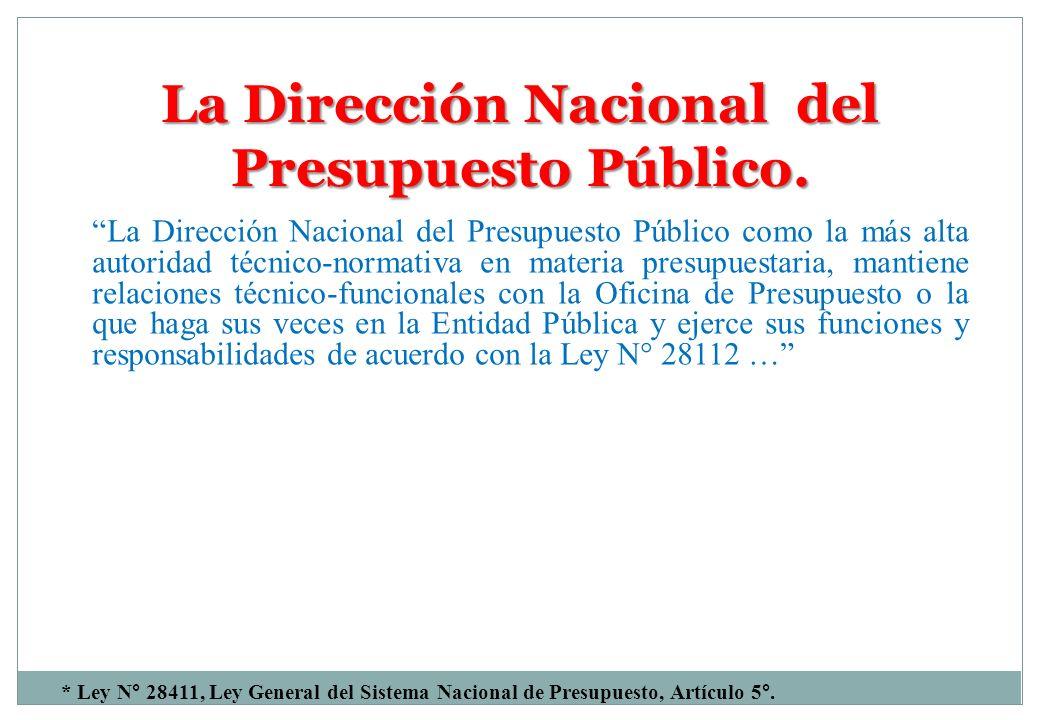 La Dirección Nacional del Presupuesto Público.