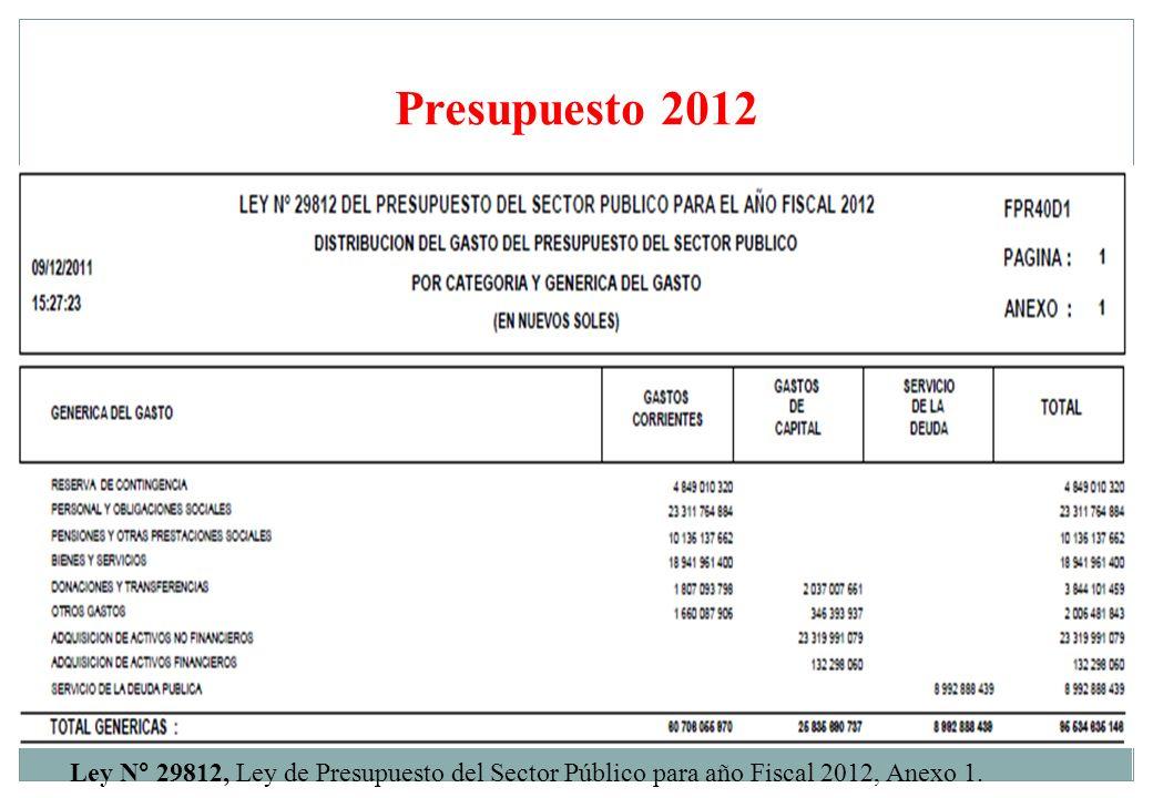 Presupuesto 2012 Ley N° 29812, Ley de Presupuesto del Sector Público para año Fiscal 2012, Anexo 1.