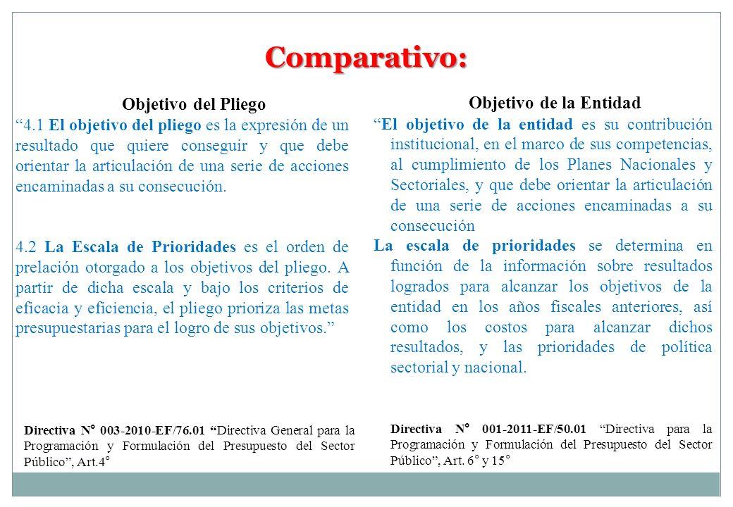 Comparativo: Objetivo de la Entidad Objetivo del Pliego