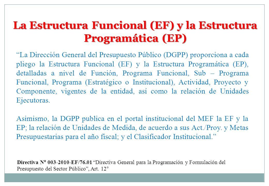 La Estructura Funcional (EF) y la Estructura Programática (EP)