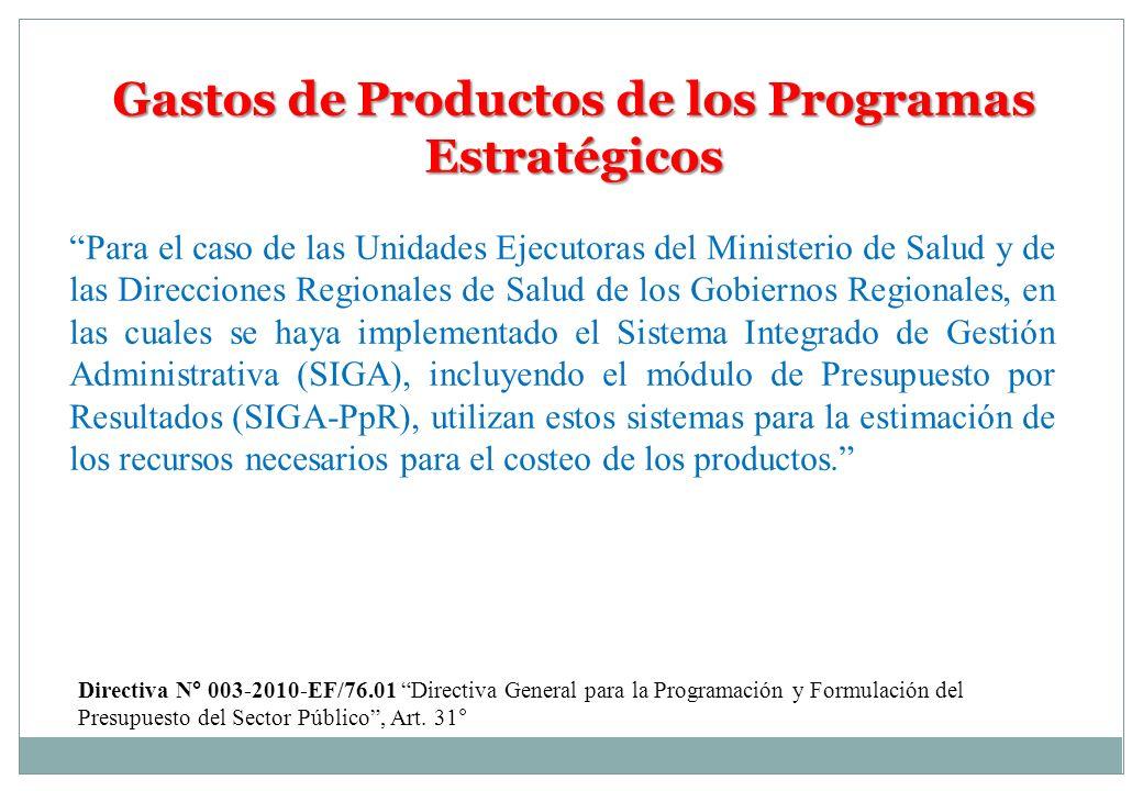 Gastos de Productos de los Programas Estratégicos