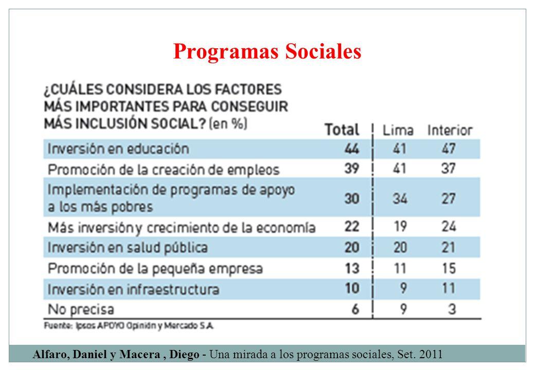 Programas Sociales Alfaro, Daniel y Macera , Diego - Una mirada a los programas sociales, Set. 2011