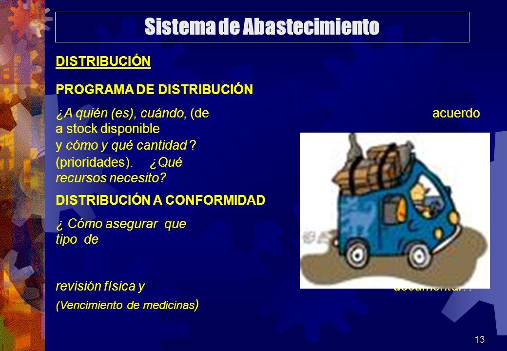 Sistema de Abastecimiento