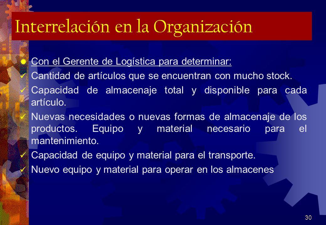 Interrelación en la Organización